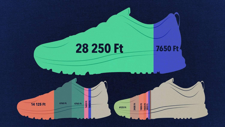 Adidas : nagykereskedelmi cipő Kínából, Nike, Adidas, Asics