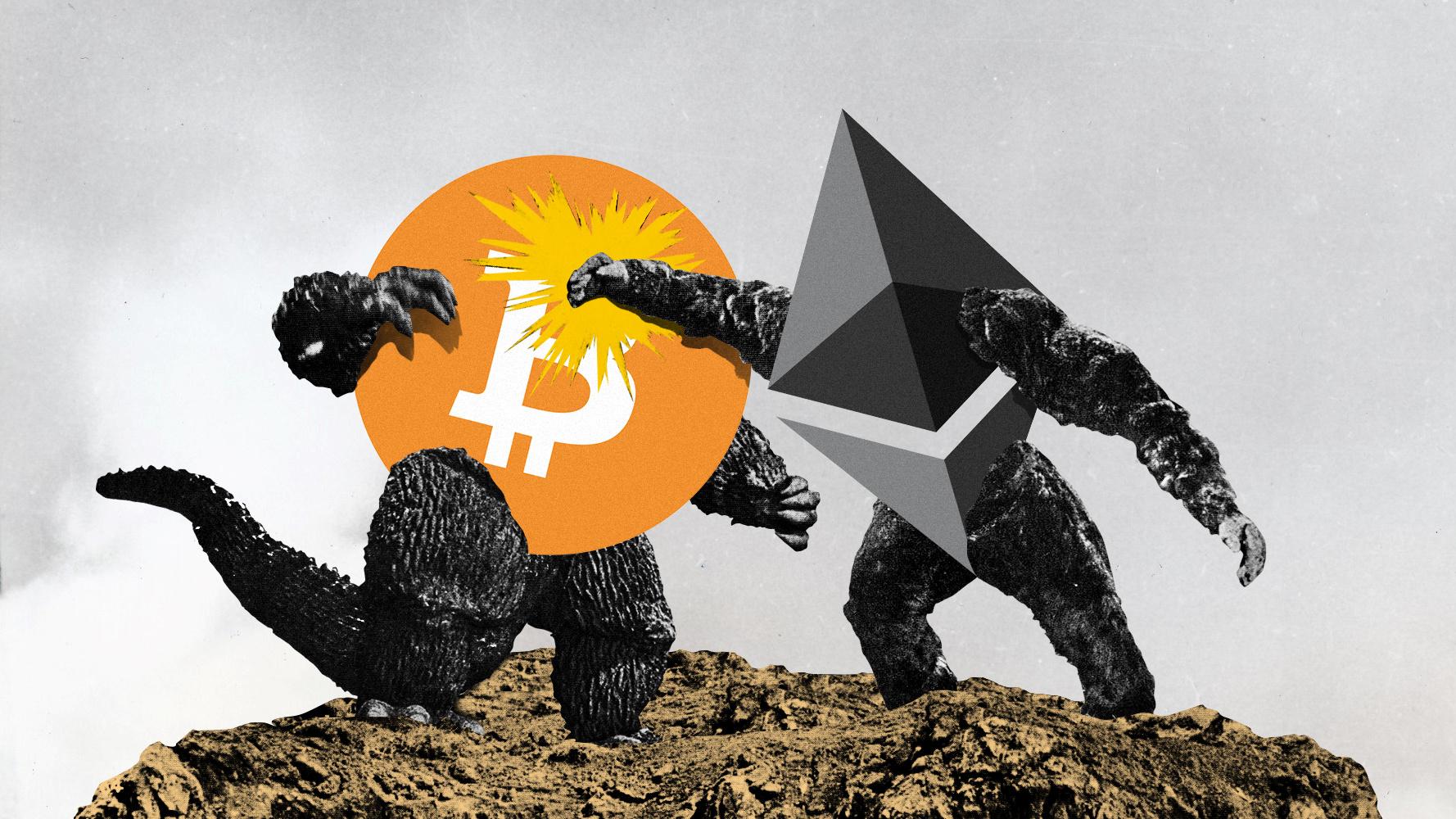 Bitcoin Profit kalkulátor - BTCUSD
