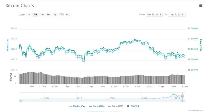 bitcoin betiltott indiában hol lehet megvásárolni bitcoin ottawában