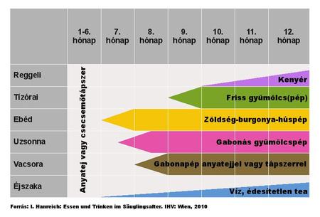 jó fogyókúrás tabletta oshawa diéta bulgur