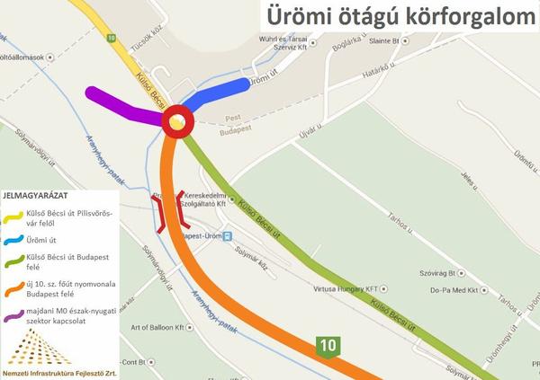 Az ürömi körforgalom terve, rajta a majdani M10-es csatlakozási pontjával