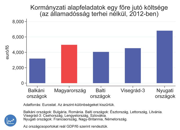 graph2 nagy.png