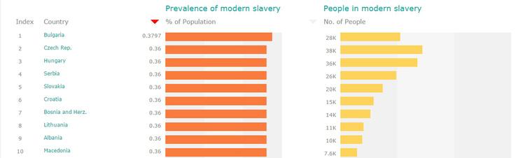 rabszolgasag
