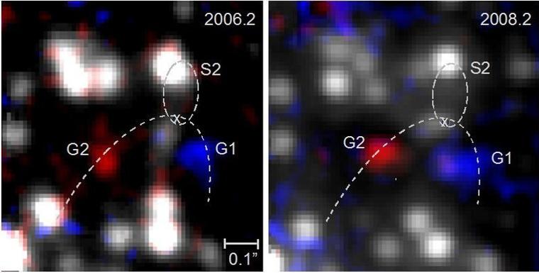 A VLT SINFONI műszerének két év különbséggel készített felvételei a Tejútrendszer centrumáról. A G1 és G2 gázködöket kék és vörös szín jelöli, és az egyéb jelölések is ugyanazok, mint az előző képen. (MPE)