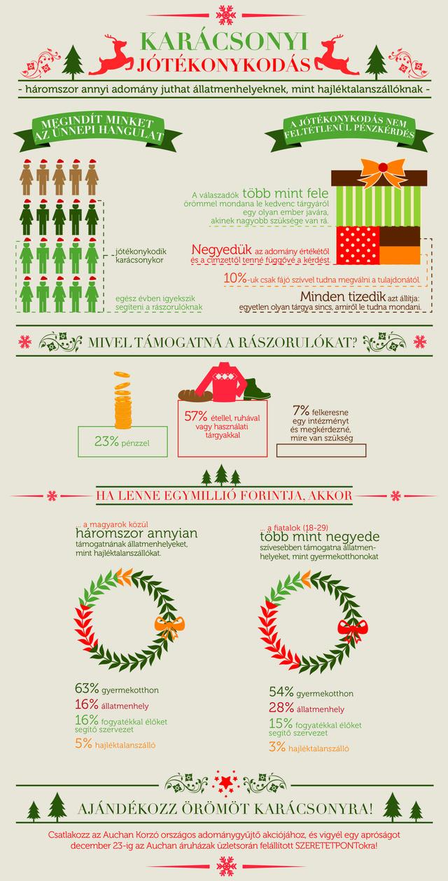 immochan kutatas infografika