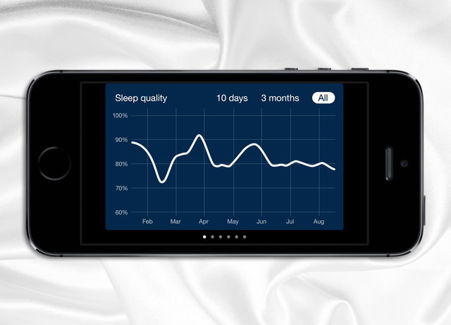 sleep cycle ios landscape graph.png