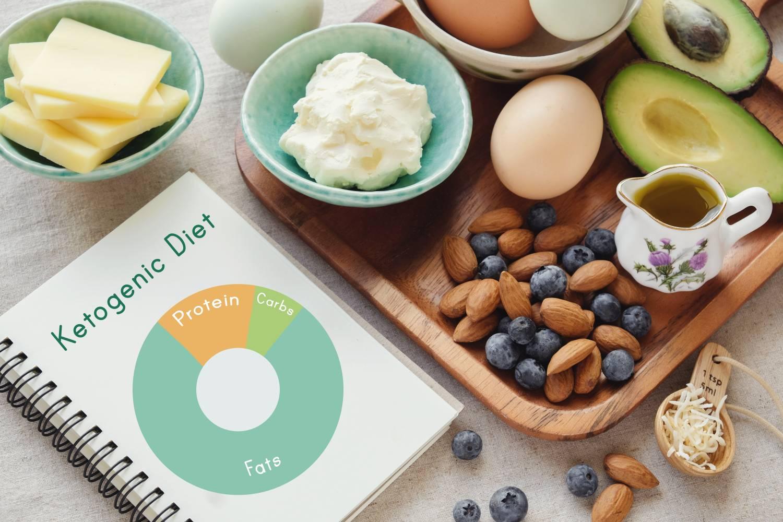 keto diéta napi étkezések