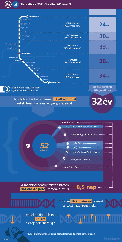 BKV infografika-002-01