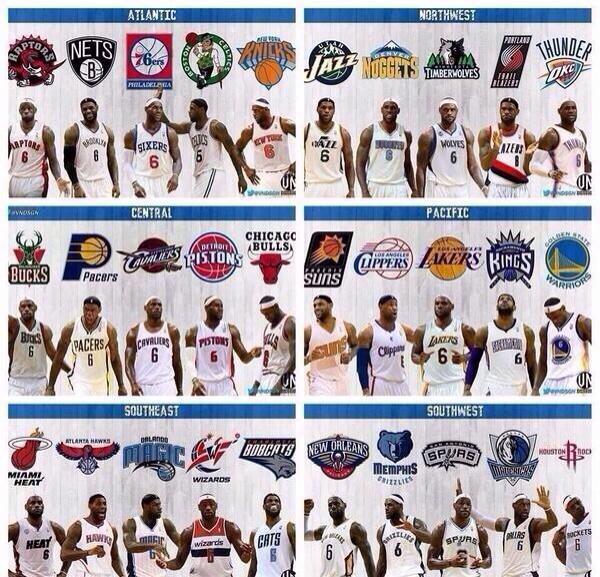 Az internet gyorsan elképzelte Jamest mind a 30 csapatban