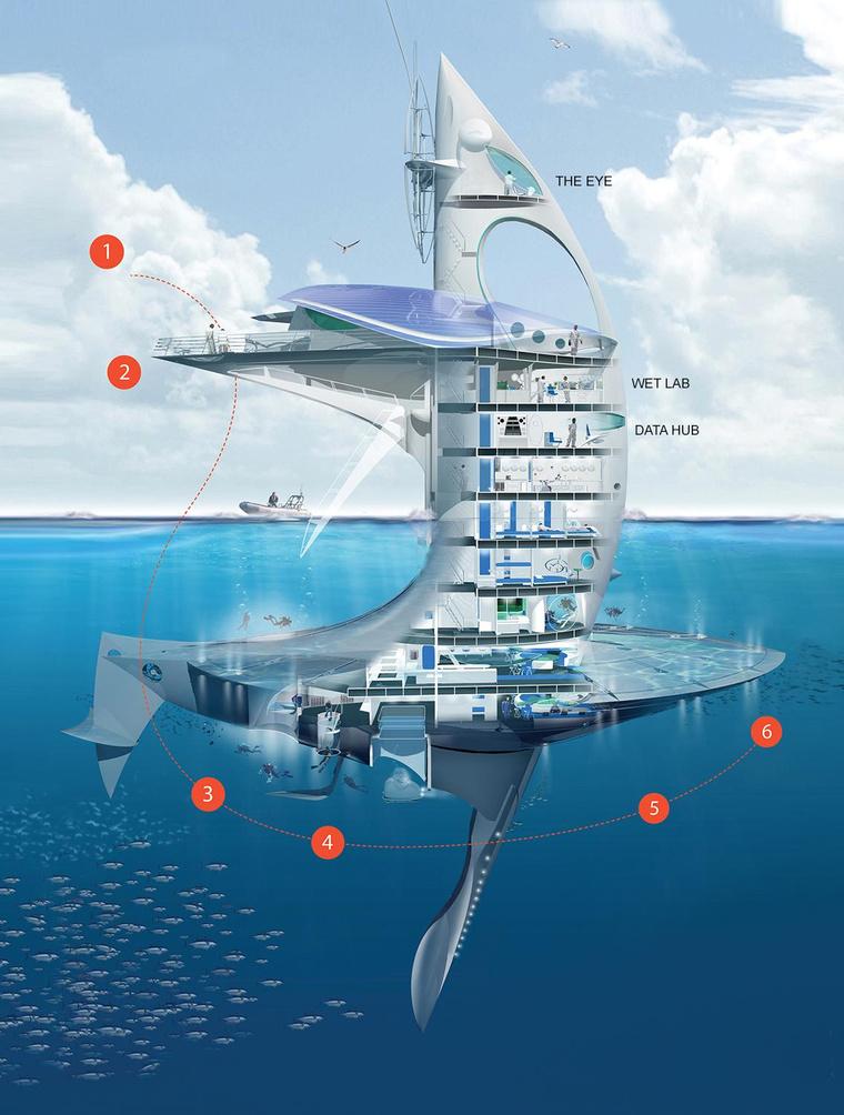 WATER spaceship 1
