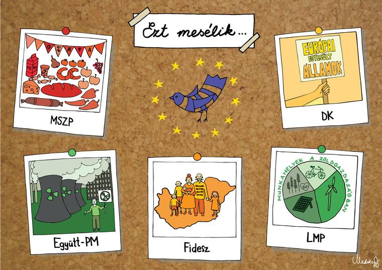 """A magyar pártok """"európai"""" ígéretei"""