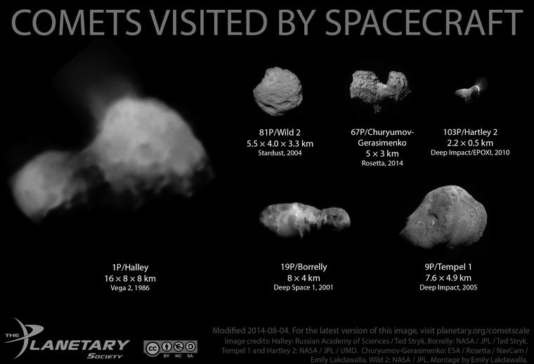 20140804 comets sc 0-000-020 2014 2.png