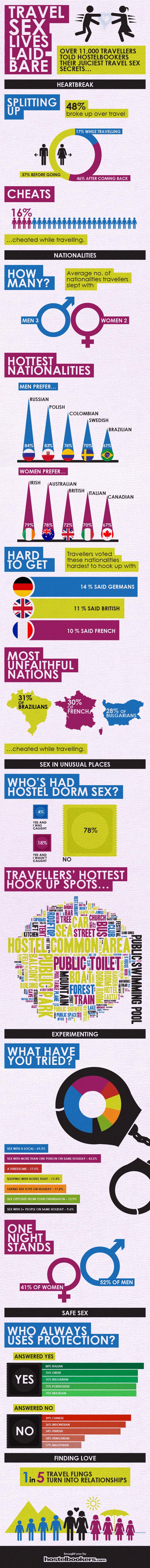 sex survey 600