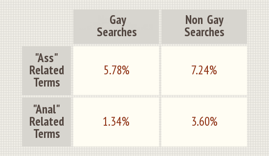 2 pornhub-ass-anal-gay-straight-searches.png