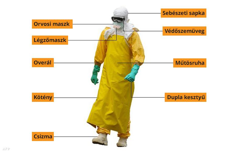 78068652 ebola suit with title