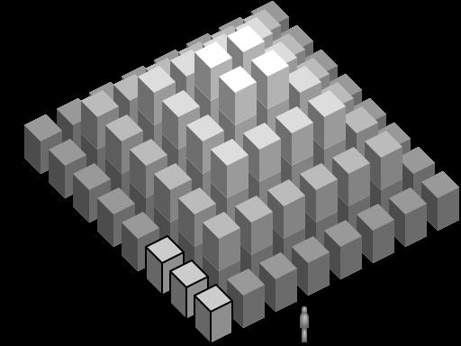 512px-Zeitpyramide.svg.png