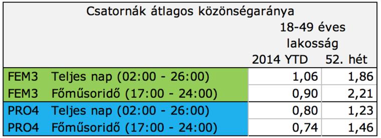 Screen Shot 2014-12-30 at 14.47.01.png