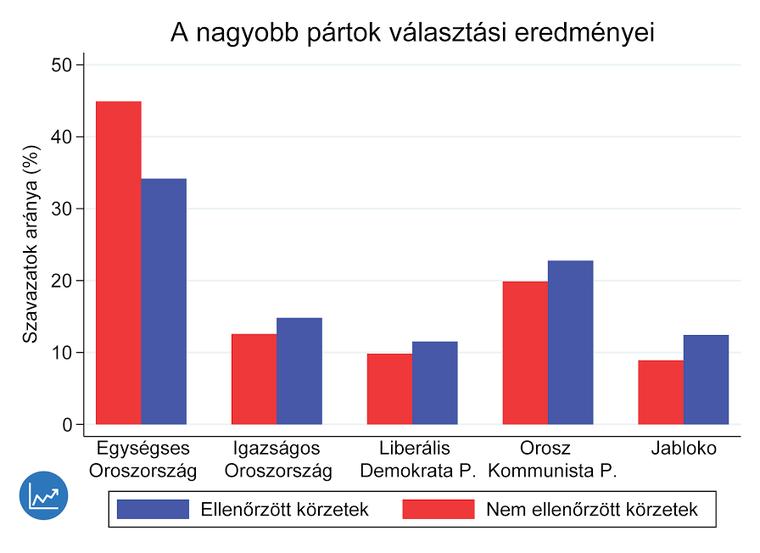 graph1V2 nagy.png