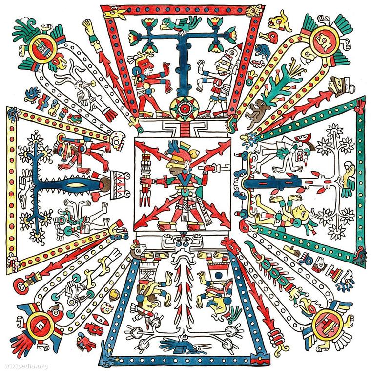 A Fejérváry-Mayer Kódex egy lapja