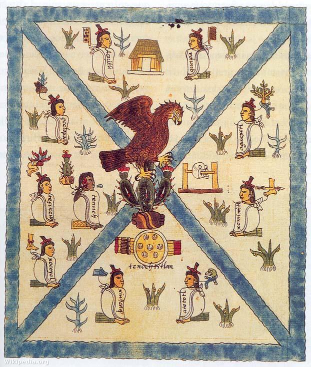 Ábrázolás a Mendoza kódexben