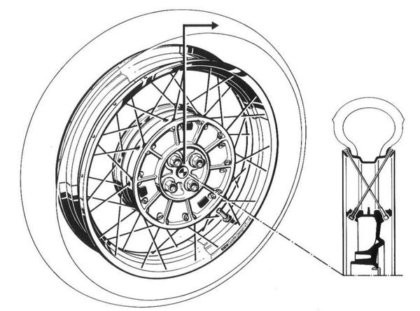 A BMW R 1200 GS peremküllős felnije. Egyesíti a küllős és az öntött felnik előnyeit