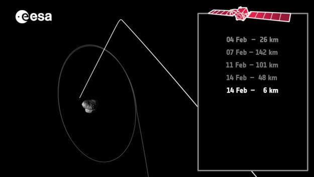Rosetta 67P closest approach 2015-02-14 625