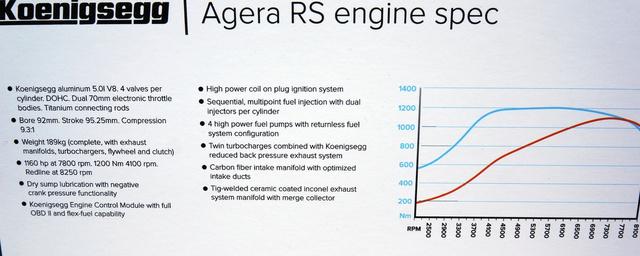 Ugyanez a motor dolgozik a Regerában is, 1100 lóerősre hangolva