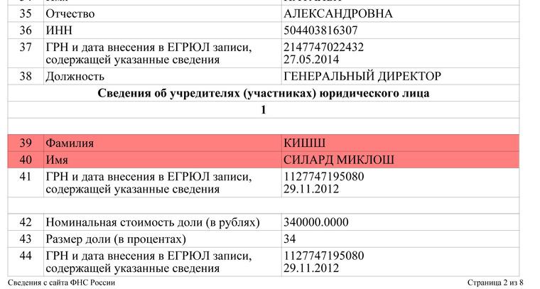 A cégiratok szerint Kiss Szilárd is tulajdonos az orosz kft.-ben