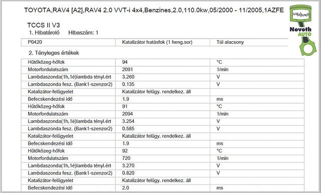 Katalizátor hatásfok hiba a hozzá tartozó paraméterekkel